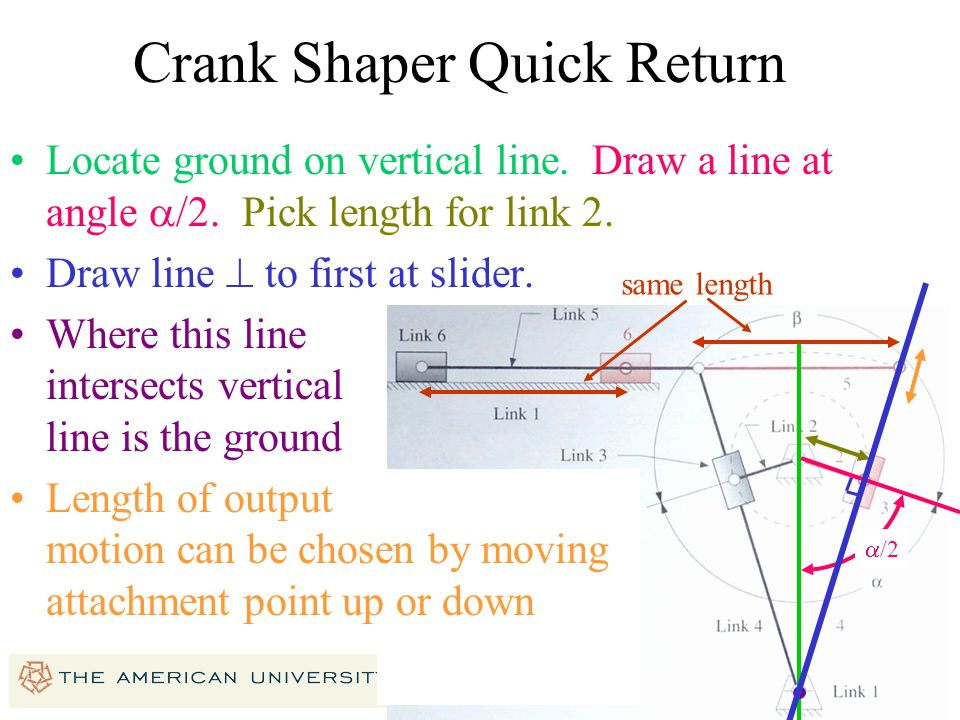 46 Crank Shaper Quick Return same length  /2 Locate ground on vertical line. Draw a line at angle  /2. Pick length for link 2. Draw line  to first