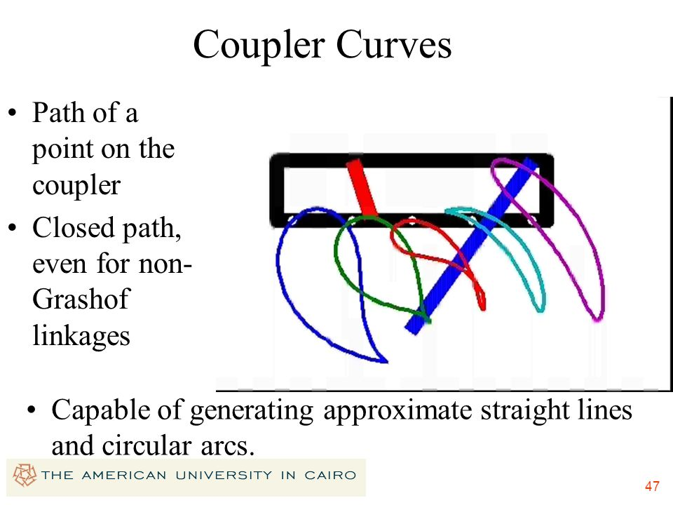 47 Coupler Curves Path of a point on the coupler Closed path, even for non- Grashof linkages Capable of generating approximate straight lines and circular arcs.