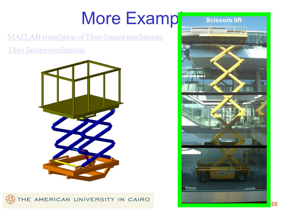 56 More Examples MATLAB simulation of Theo Jansen mechanism Theo Jansen mechanism Scissors lift