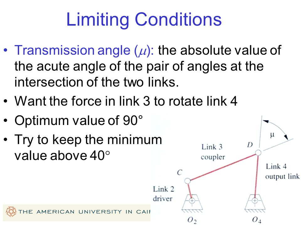 6 Limiting Conditions Transmission angle (m): the absolute value of the acute angle of the pair of angles at the intersection of the two links. Want t