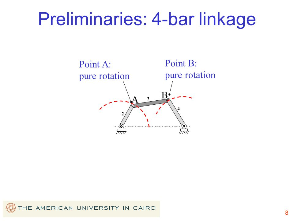 8 Preliminaries: 4-bar linkage 2 3 4 Point A: pure rotation Point B: pure rotation A B