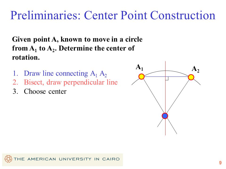 9 Preliminaries: Center Point Construction Given point A, known to move in a circle from A 1 to A 2. Determine the center of rotation. 1.Draw line con