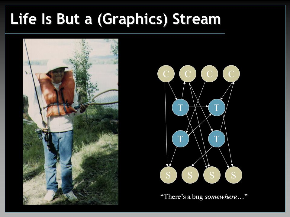 """Life Is But a (Graphics) Stream CCCC T TT T SSSS """"There's a bug somewhere…"""""""
