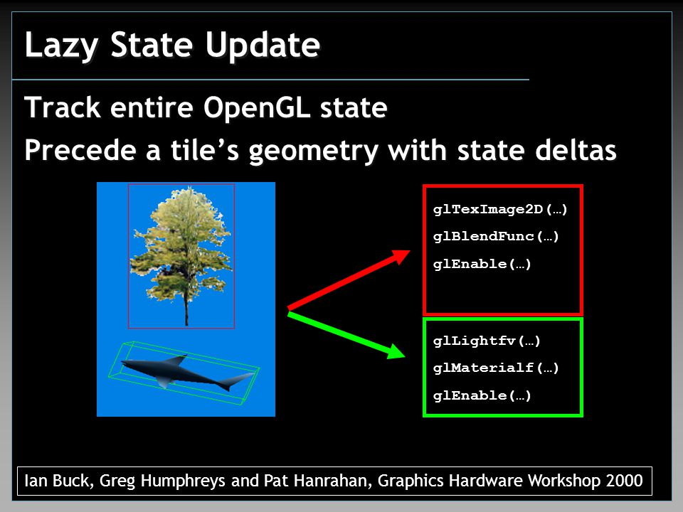 Lazy State Update Track entire OpenGL state Precede a tile's geometry with state deltas glTexImage2D(…) glBlendFunc(…) glEnable(…) glLightfv(…) glMate