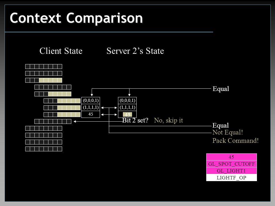 Context Comparison (0,0,0,1) (1,1,1,1) 45 Client StateServer 2's State (0,0,0,1) (1,1,1,1) 180 Bit 2 set.