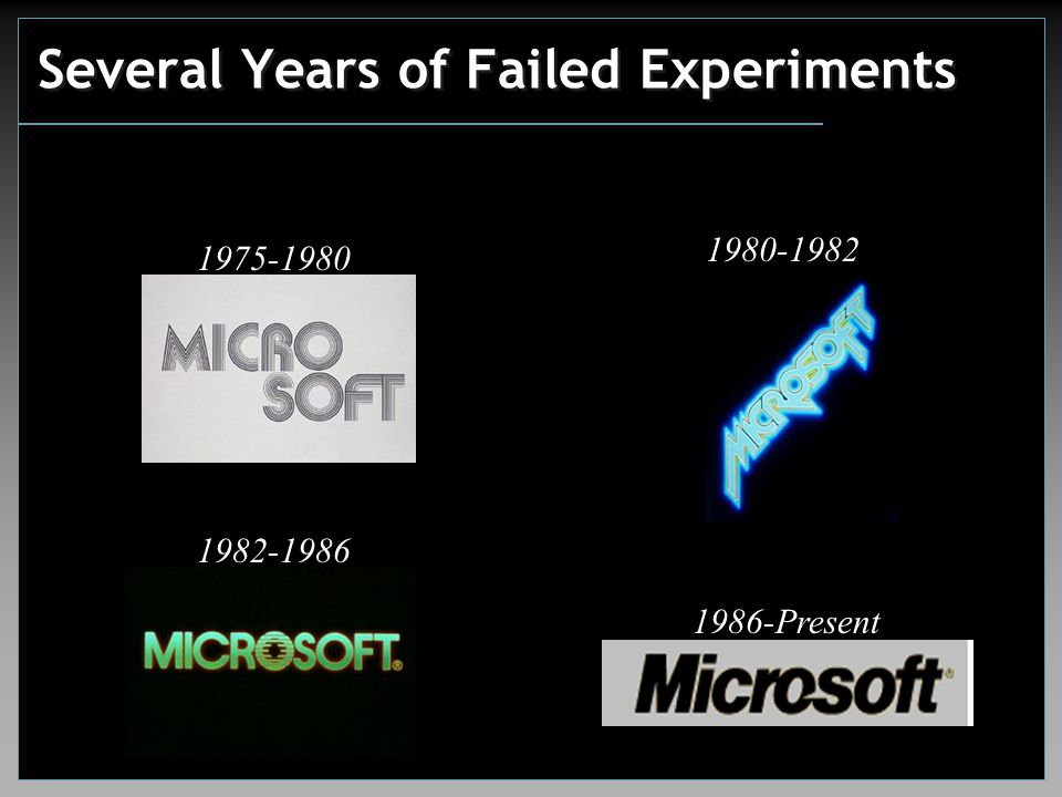 Several Years of Failed Experiments 1975-1980 1982-1986 1980-1982 1986-Present