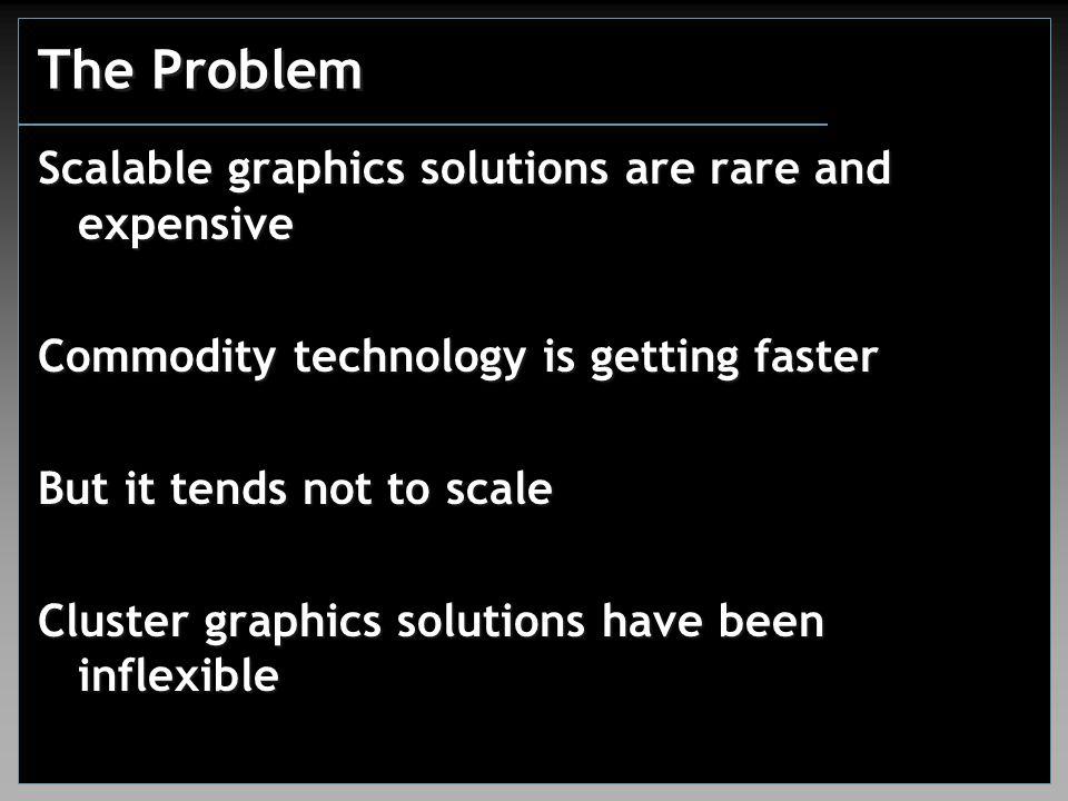 Inside a Rendering Server Client 1 Client 2 Opaque Geom 1 Transparent Geom 1 SwapSemaPBarrier Transparent Geom 2 SemaVBarrier