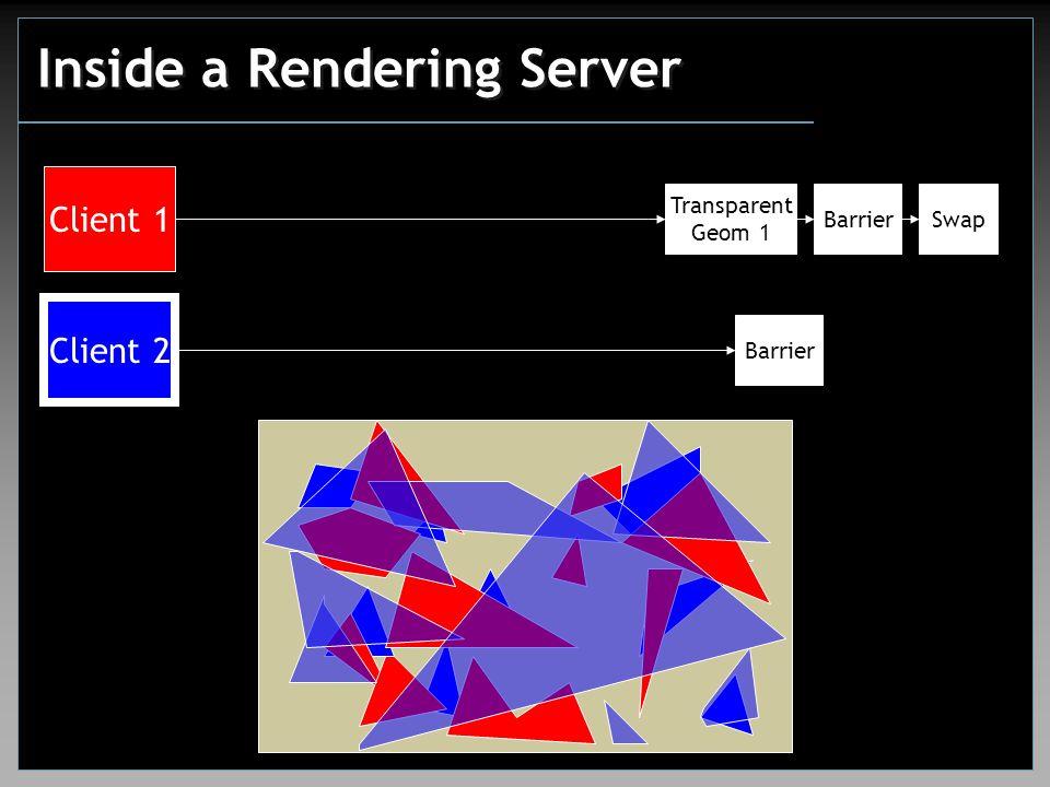 Inside a Rendering Server Client 1 Client 2 Transparent Geom 1 SwapBarrier
