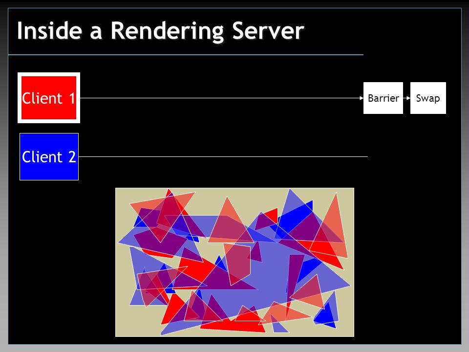 Inside a Rendering Server Client 1 Client 2 SwapBarrier