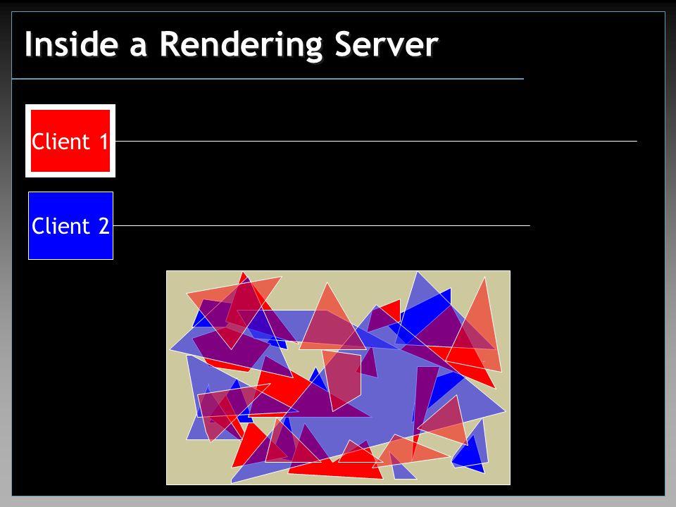 Inside a Rendering Server Client 1 Client 2