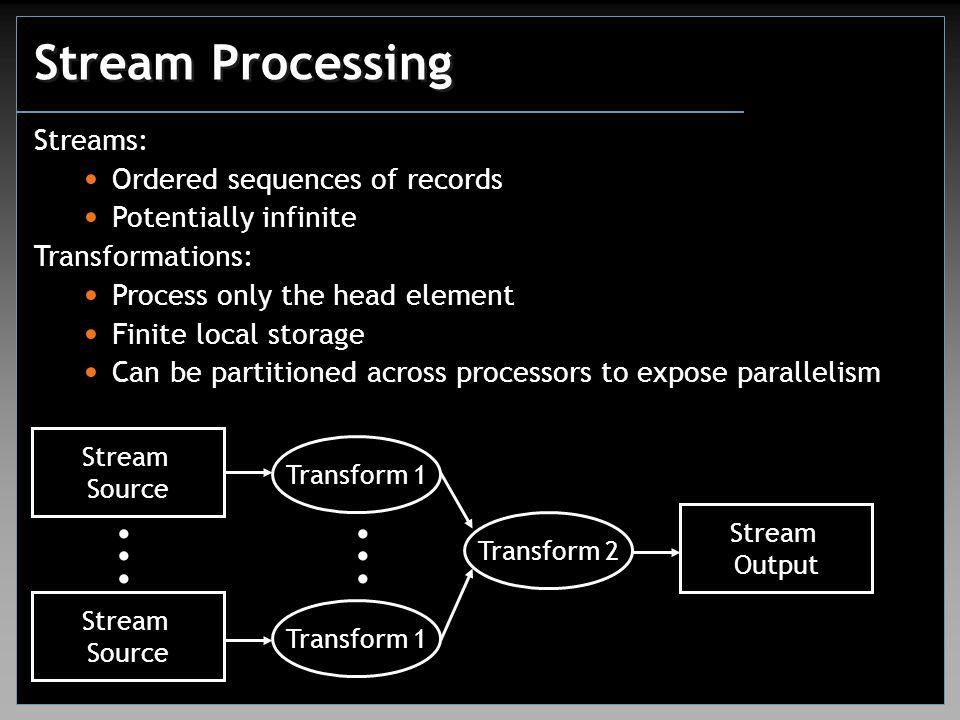 Stream Processing Stream Source Transform 1 Transform 2............