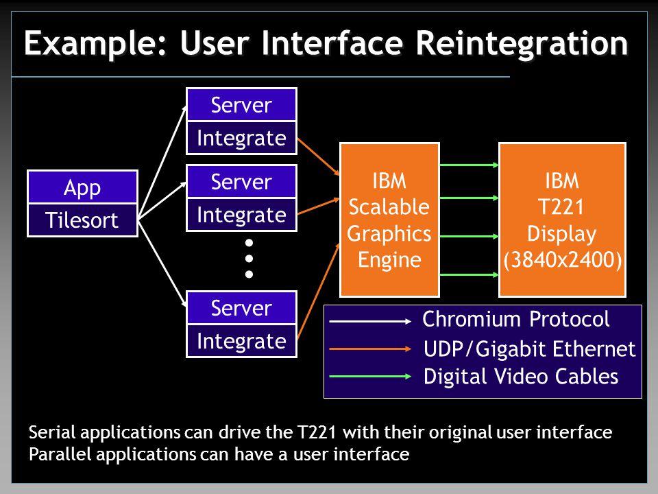 Example: User Interface Reintegration App Tilesort......