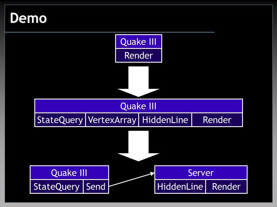 Demo Quake III Render Quake III StateQueryVertexArrayHiddenLineRender Server HiddenLineRender Quake III SendStateQuery