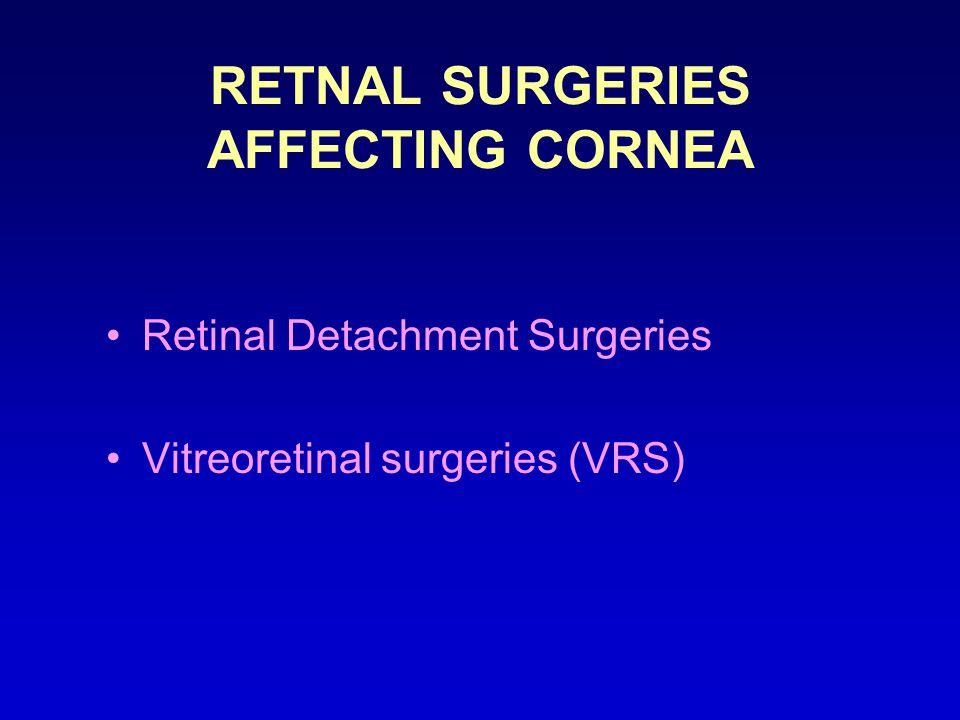 RETNAL SURGERIES AFFECTING CORNEA Retinal Detachment Surgeries Vitreoretinal surgeries (VRS)
