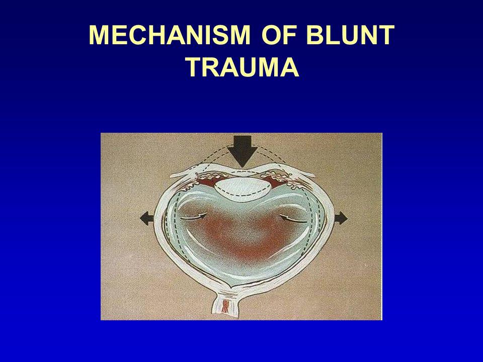 MECHANISM OF BLUNT TRAUMA