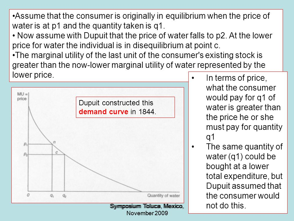 8Symposium Toluca, Mexico, November 2009 8 8 Assume that the consumer is originally in equilibrium when the price of water is at p1 and the quantity taken is q1.