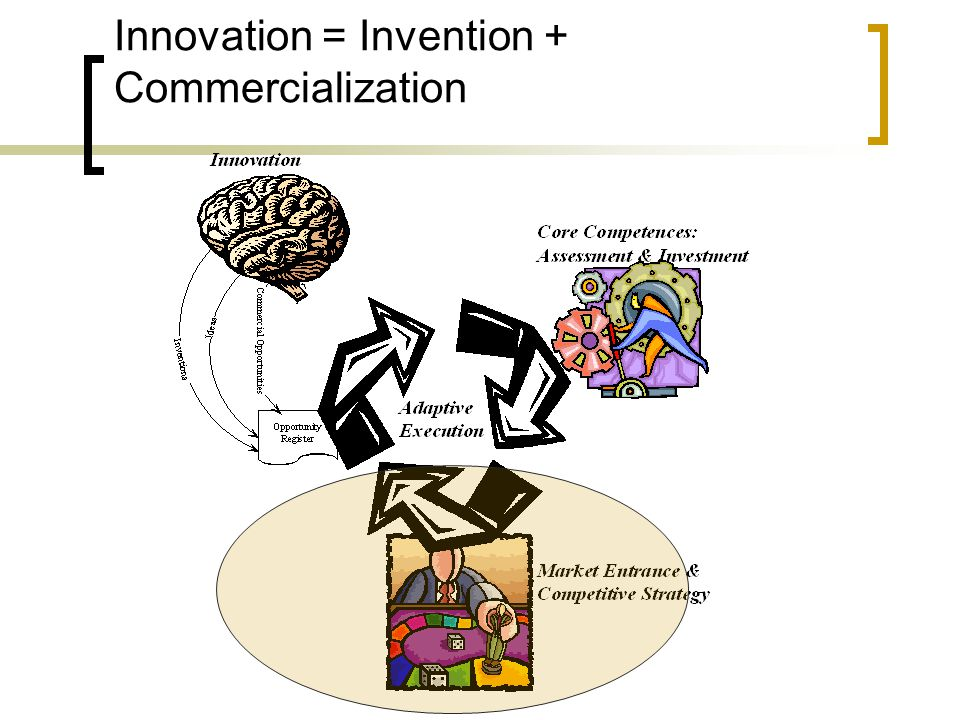 Innovation = Invention + Commercialization