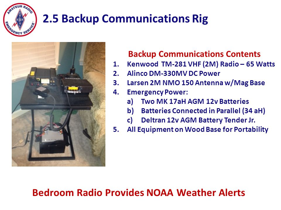 2.6 Base Station Accessories Base Station Accessories* 1.Clip Board Box w/Paper, Forms, Pens 2.Nifty Amateur Radio Guide (TM-V71A) 3.Nifty Amateur Radio Guide (TS-590S) 4.ARRL Mini Repeater Directory 5.Nifty Amateur Radio Operating Bands 6.ARRL Mini Call Log 7.ARES Operations Handbook 8.Small Clipboard & Pens * Listed Left to Right, Top to Bottom