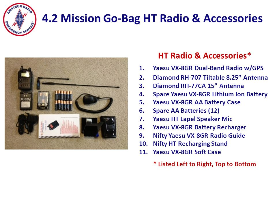 4.3 Mission Go-Bag – Main Compartment Main Compartment Contents* 1.Toilet Paper (On Top!) 2.Leather Work Gloves 3.Light Duty Hiking Gloves 4.Knee Pads 5.Goggles 6.Orange Vest 7.Nifty Yaesu VX-8GR Radio Guide 8.Spare Hiking Socks 9.Military Poncho 10.Garbage Bag 11.Snacks 12.Mini-Armored Binoculars (8 x 36) 13.Orange Barricade Tape 14.Portable Strobe & Spare Battery 15.Mini-Duct Tape 16.Paracord (100 ft) * Listed Left to Right, Top to Bottom