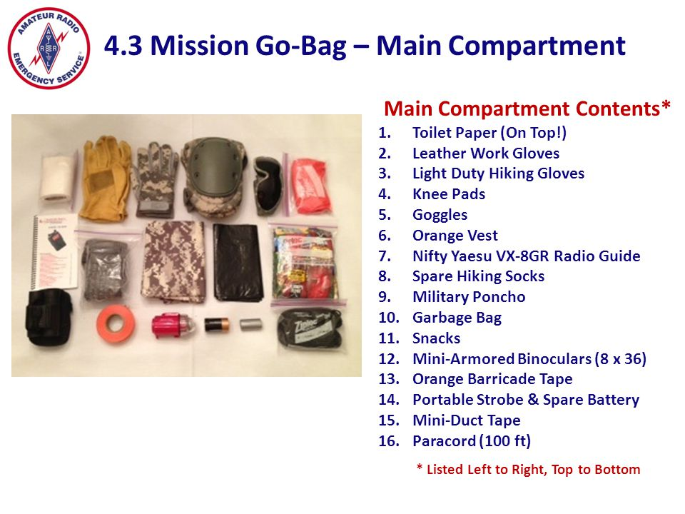 4.4 Mission Go-Bag – Essentials Top Pocket Essentials Pocket Contents* 1.Shooting Sunglasses a)Interchangeable Lenses b)Impact Resistant c)U/V Protection d)Polarized 2.Spare HT Batteries (Tested Quarterly) 3.Personal Medications (Not Shown) * Listed Left to Right, Top to Bottom