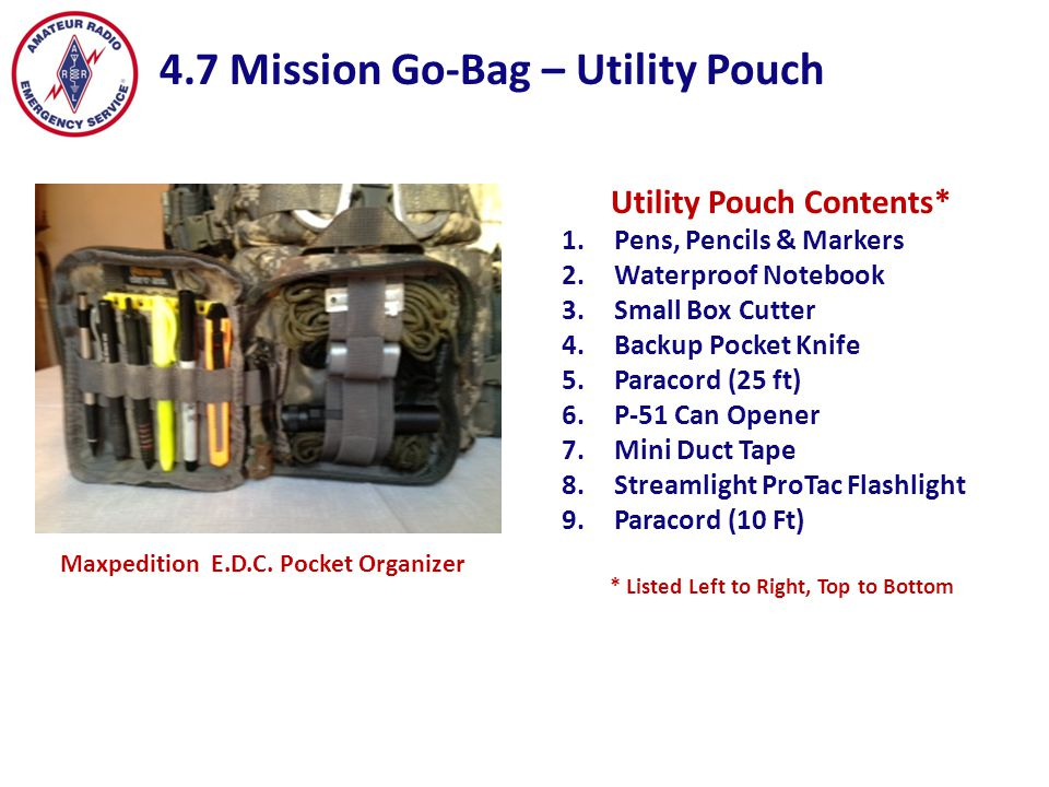 4.8 Mission Go-Bag – Map Pouch Map Pouch Contents* 1.1:24K Topo (Quad) Map 2.Suunto MC-2 Mirror Compass 3.Cammenga Tritium Compass 4.Grid Reader 5.Spare Batteries (Headlamp) 6.Petzl LED Headlamp w/Strobe 7.Pens & Markers 8.Ranger Beads (Day/Night Nav) * Listed Left to Right, Top to Bottom Condor MA35 Map Pouch Determine Your Pace Counts for Various Terrain Conditions