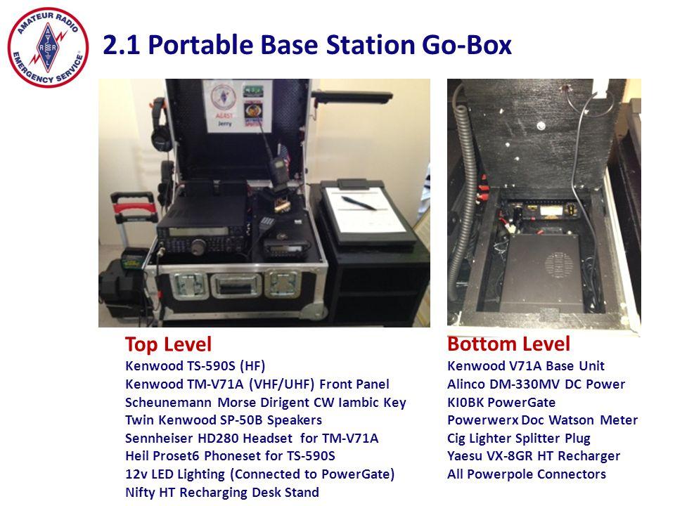 2.2 Go-Box Antennas VHF / UHF Diamond X-200A VHF/UHF Dual Band VHF Gain: 6dB UHF Gain: 8dB Strobe (Optional) HF - DX Alpha Antenna DX-Jr 40M-6M Adding 80M in Jun13 HF - NVIS 80/60/40M Under Construction