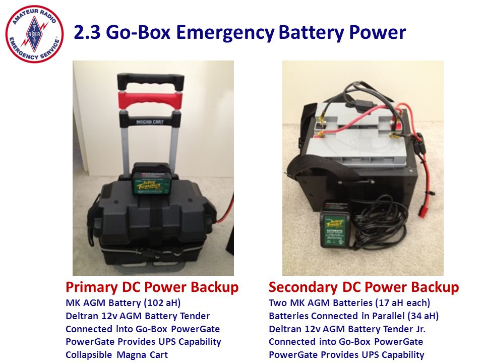 2.4 Emergency Power Generators & Fuel TopRay Solar Panel Suitcase Design Pop-Out Incline Supports Power: 13 Watts (Max) Typical Power: 8-12 Watts Working Voltage: 14 Volts Honda EU2000i Portable Generator 2000 Watts / 16.7 Amps @ 120V Operates 8+ Hours per Gallon of Gas Fuel Capacity: 1.1 Gallons Decibel Rating (@ 3M): 59 db Weight: 46 Lbs (Empty) Portable Gas Caddie Capacity: 14 Gallons Provides over Five Days of Continuous Power