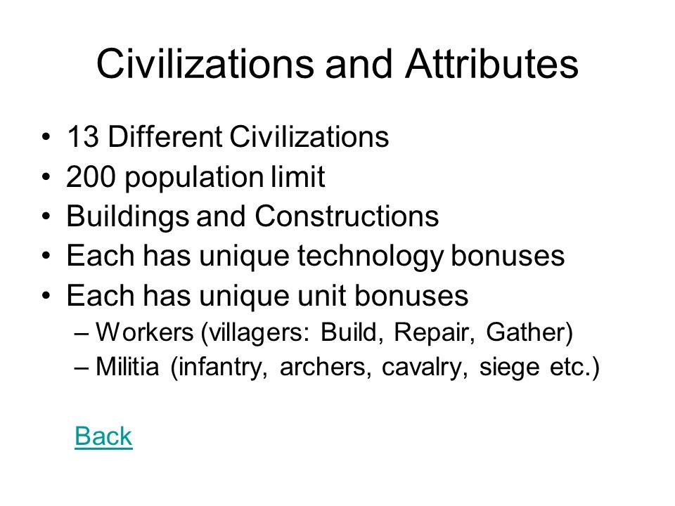 Civilizations and Attributes 13 Different Civilizations 200 population limit Buildings and Constructions Each has unique technology bonuses Each has u