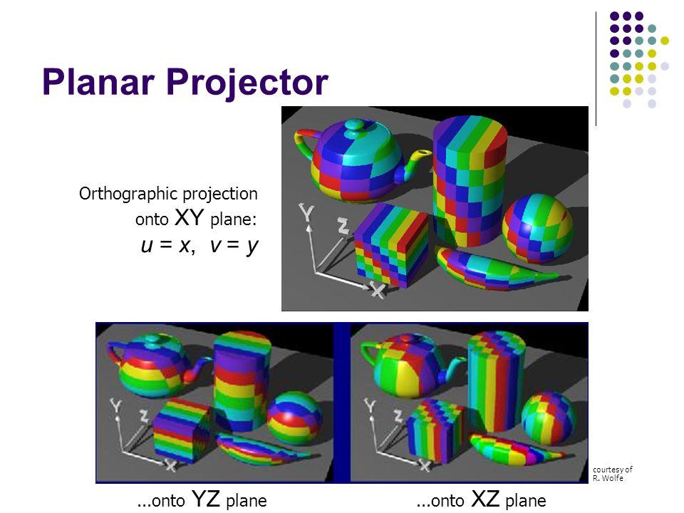 Planar Projector Orthographic projection onto XY plane: u = x, v = y...onto YZ plane...onto XZ plane courtesy of R. Wolfe