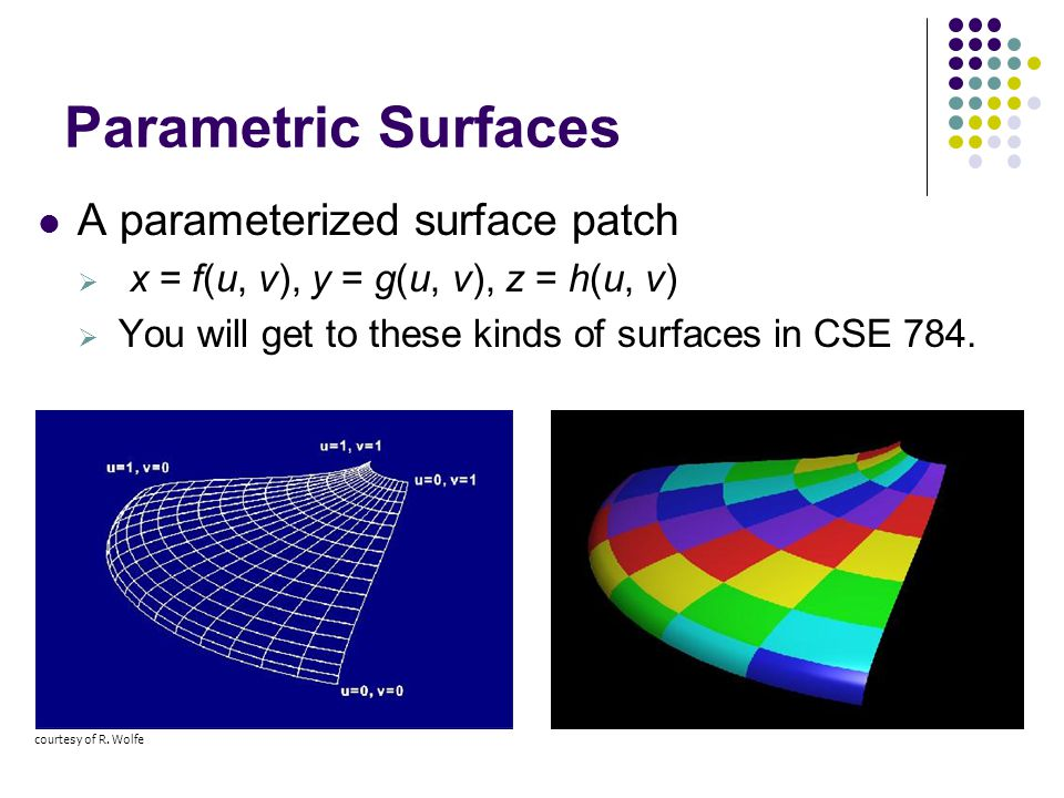 Parametric Surfaces A parameterized surface patch  x = f(u, v), y = g(u, v), z = h(u, v)  You will get to these kinds of surfaces in CSE 784. courte