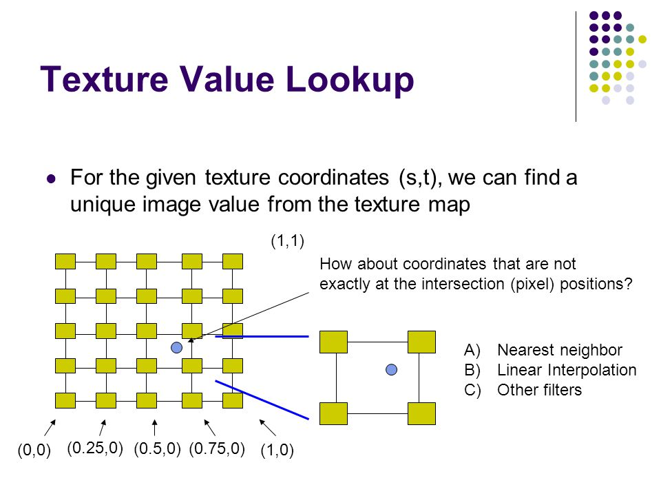 Texture Value Lookup For the given texture coordinates (s,t), we can find a unique image value from the texture map (0,0) (1,1) (0.25,0) (0.5,0) (0.75