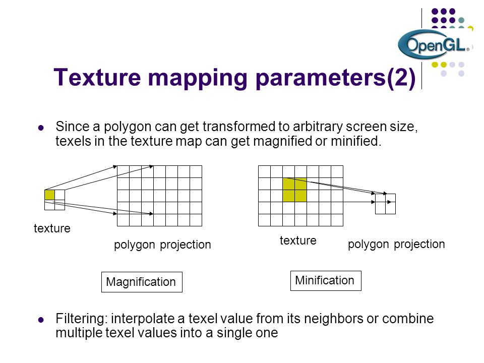Texture mapping parameters(2) Since a polygon can get transformed to arbitrary screen size, texels in the texture map can get magnified or minified. F
