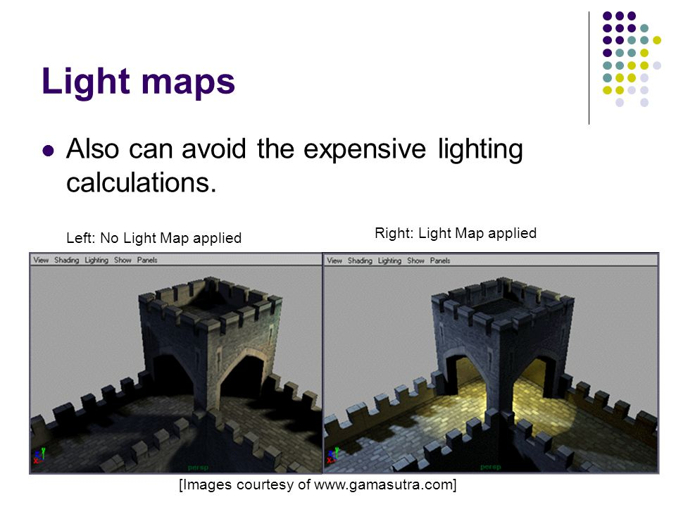 Light maps Also can avoid the expensive lighting calculations. [Images courtesy of www.gamasutra.com] Left: No Light Map applied Right: Light Map appl
