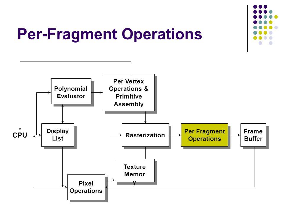 Per-Fragment Operations Display List Polynomial Evaluator Per Vertex Operations & Primitive Assembly Rasterization Per Fragment Operations Frame Buffe