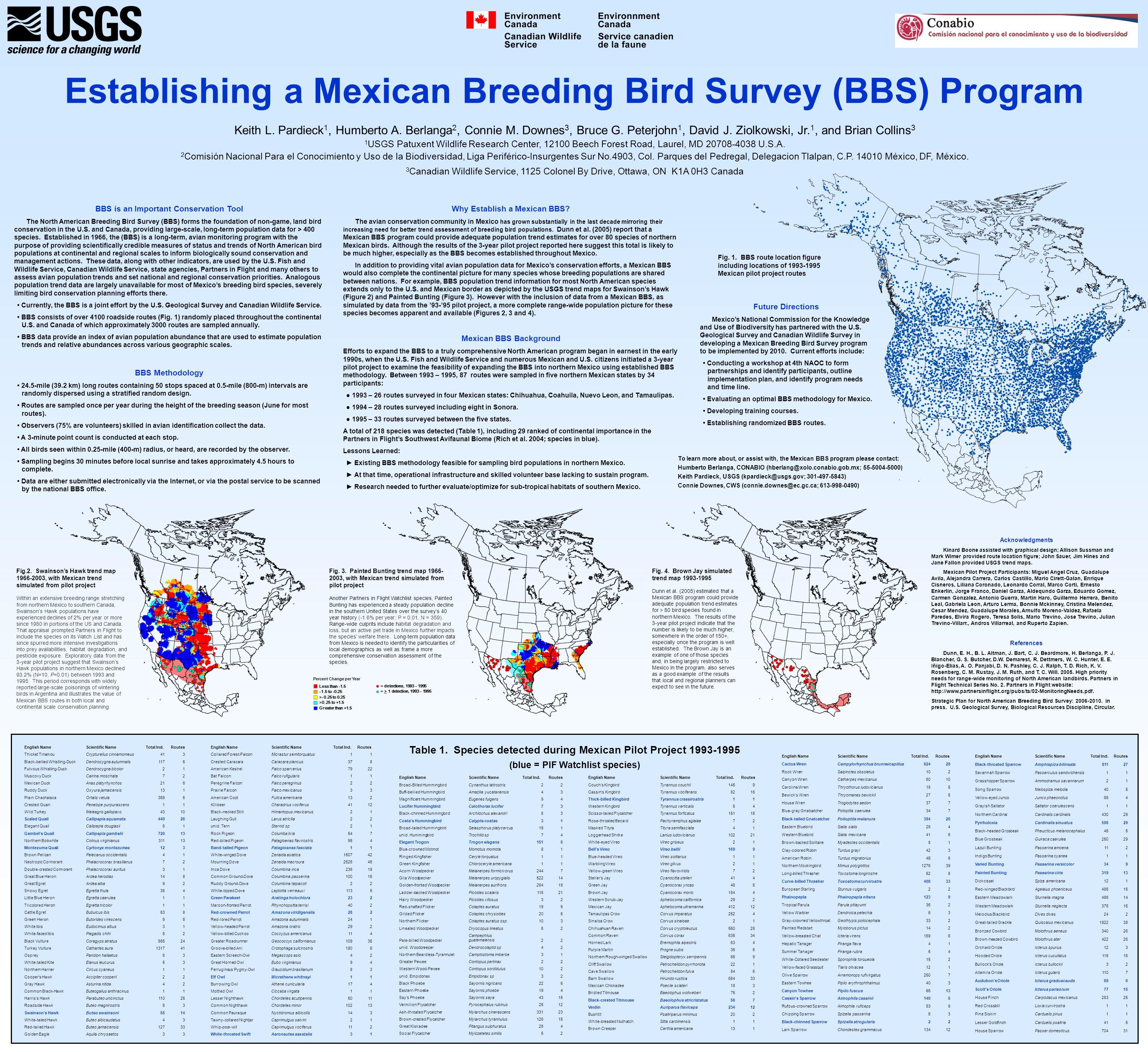 Establishing a Mexican Breeding Bird Survey (BBS) Program Keith L.
