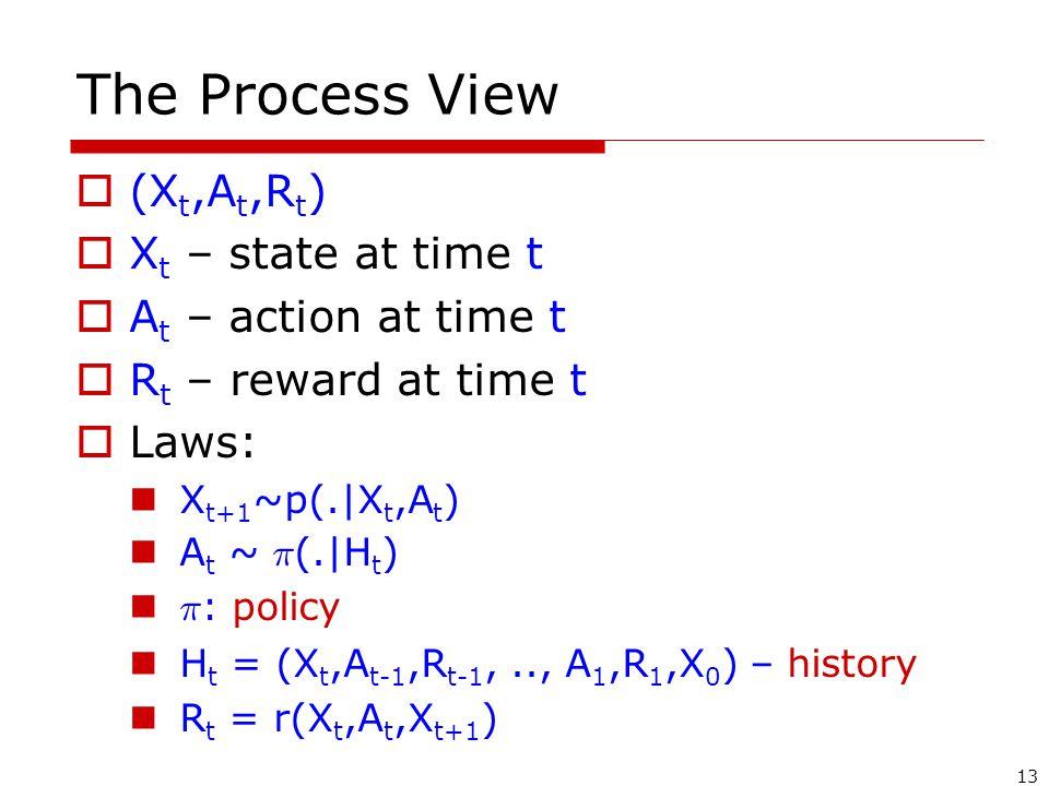 13 The Process View  (X t,A t,R t )  X t – state at time t  A t – action at time t  R t – reward at time t  Laws: X t+1 ~p(.|X t,A t ) A t ~ ¼ (.|H t ) ¼ : policy H t = (X t,A t-1,R t-1,.., A 1,R 1,X 0 ) – history R t = r(X t,A t,X t+1 )