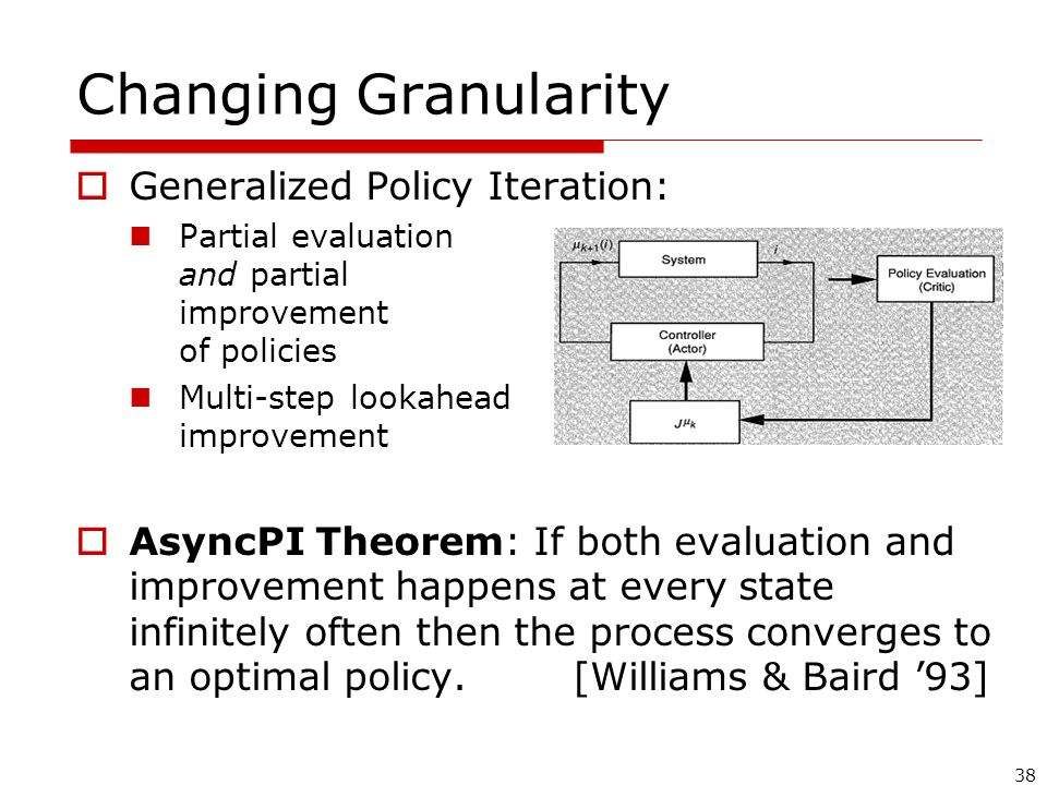38 Changing Granularity  Generalized Policy Iteration: Partial evaluation and partial improvement of policies Multi-step lookahead improvement  AsyncPI Theorem: If both evaluation and improvement happens at every state infinitely often then the process converges to an optimal policy.