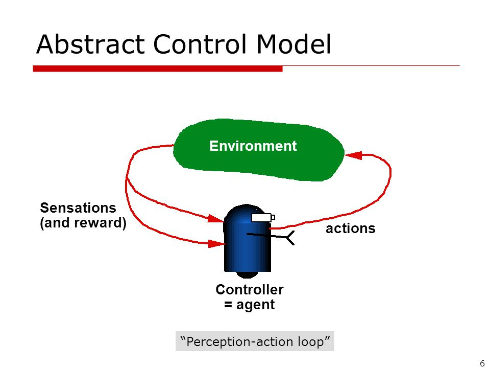 6 Abstract Control Model Environment actions Sensations (and reward) Controller = agent Perception-action loop