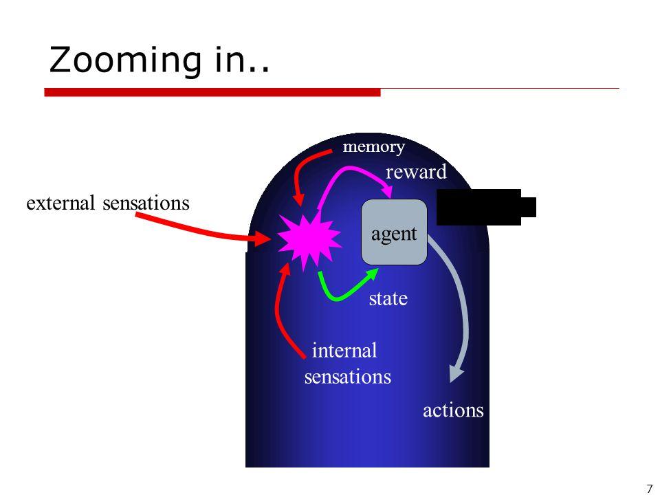 7 external sensations memory state reward actions internal sensations agent Zooming in..