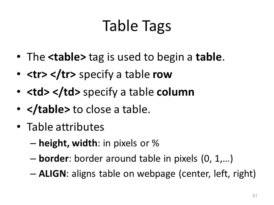 Table Tags The tag is used to begin a table. specify a table row specify a table column to close a table. Table attributes – height, width: in pixels