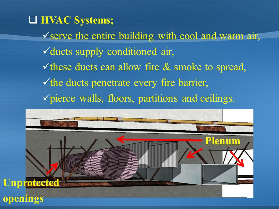  HVAC Systems; serve the entire building with cool and warm air, ducts supply conditioned air, these ducts can allow fire & smoke to spread, the duct