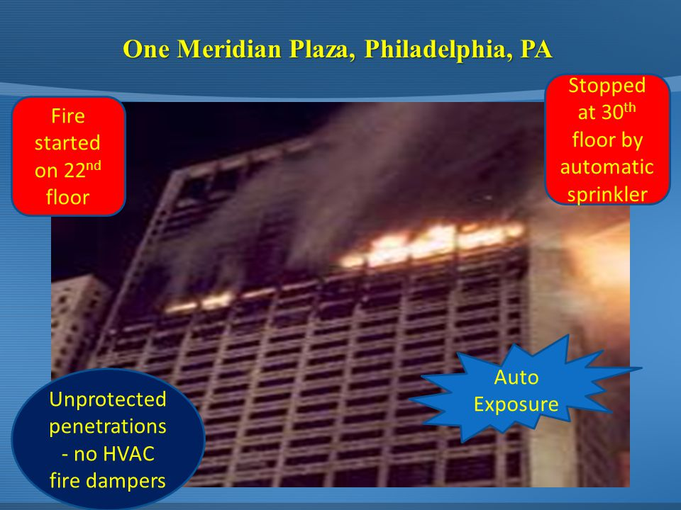One Meridian Plaza, Philadelphia, PA Fire started on 22 nd floor Stopped at 30 th floor by automatic sprinkler Unprotected penetrations - no HVAC fire dampers Auto Exposure