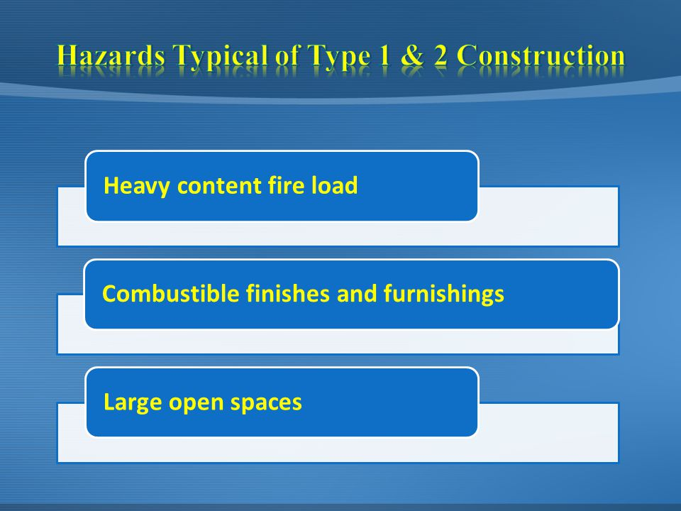 Heavy content fire loadCombustible finishes and furnishingsLarge open spaces