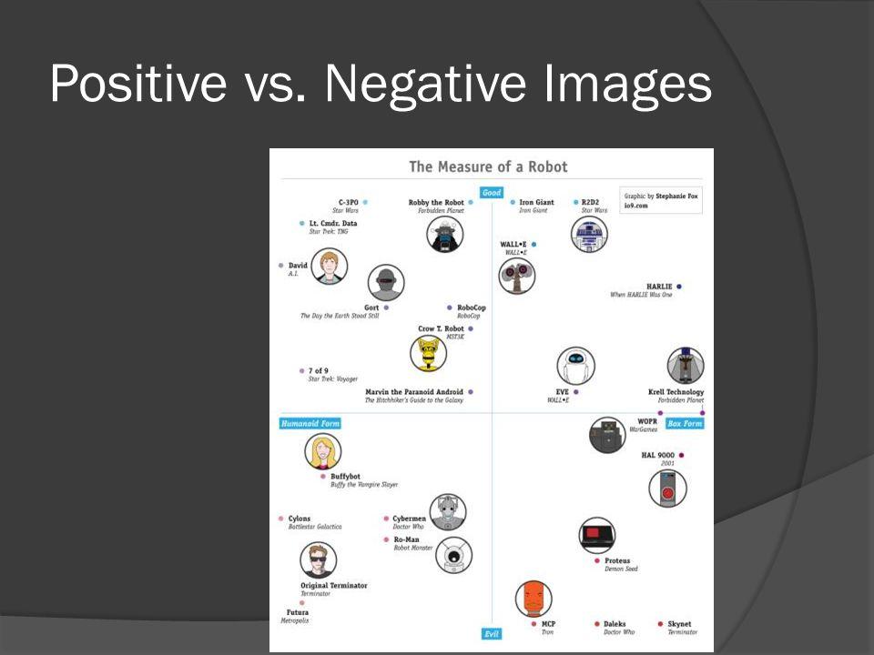 Positive vs. Negative Images