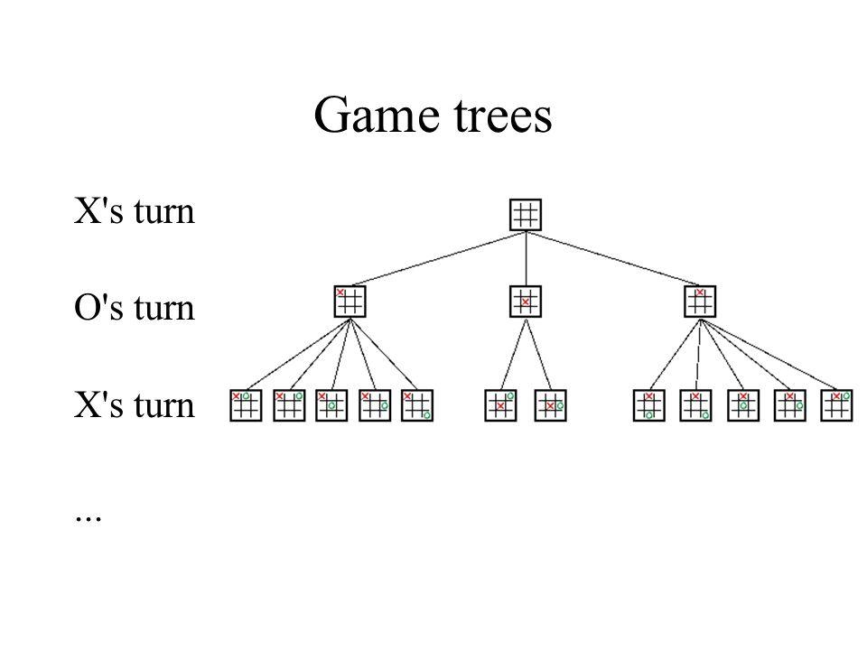 Game trees X's turn O's turn X's turn...