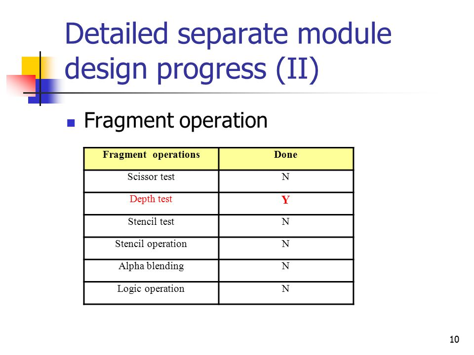 10 Detailed separate module design progress (II) Fragment operation Fragment operationsDone Scissor testN Depth test Y Stencil testN Stencil operationN Alpha blendingN Logic operationN