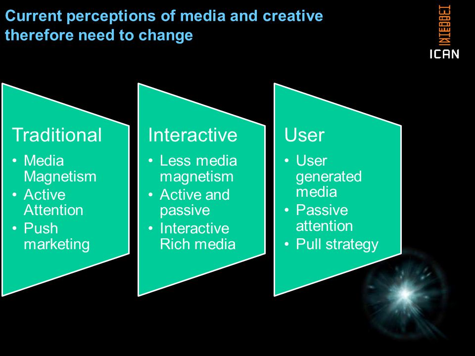 Traditional Media Magnetism Active Attention Push marketing Interactive Less media magnetism Active and passive Interactive Rich media User User generated media Passive attention Pull strategy Current perceptions of media and creative therefore need to change