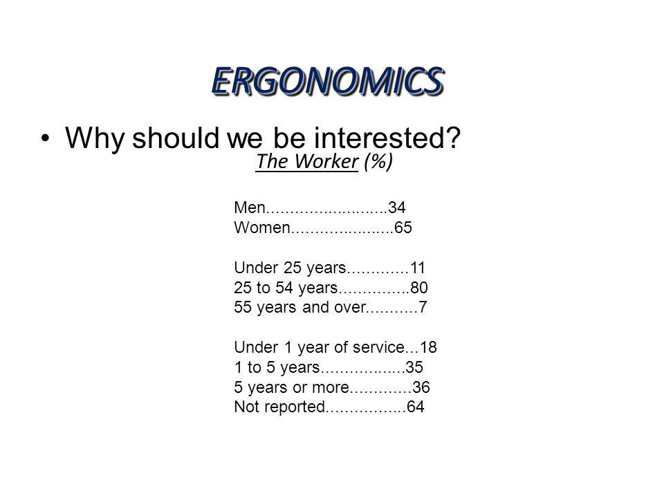 ERGONOMICS (Repetitive Stress Injuries)
