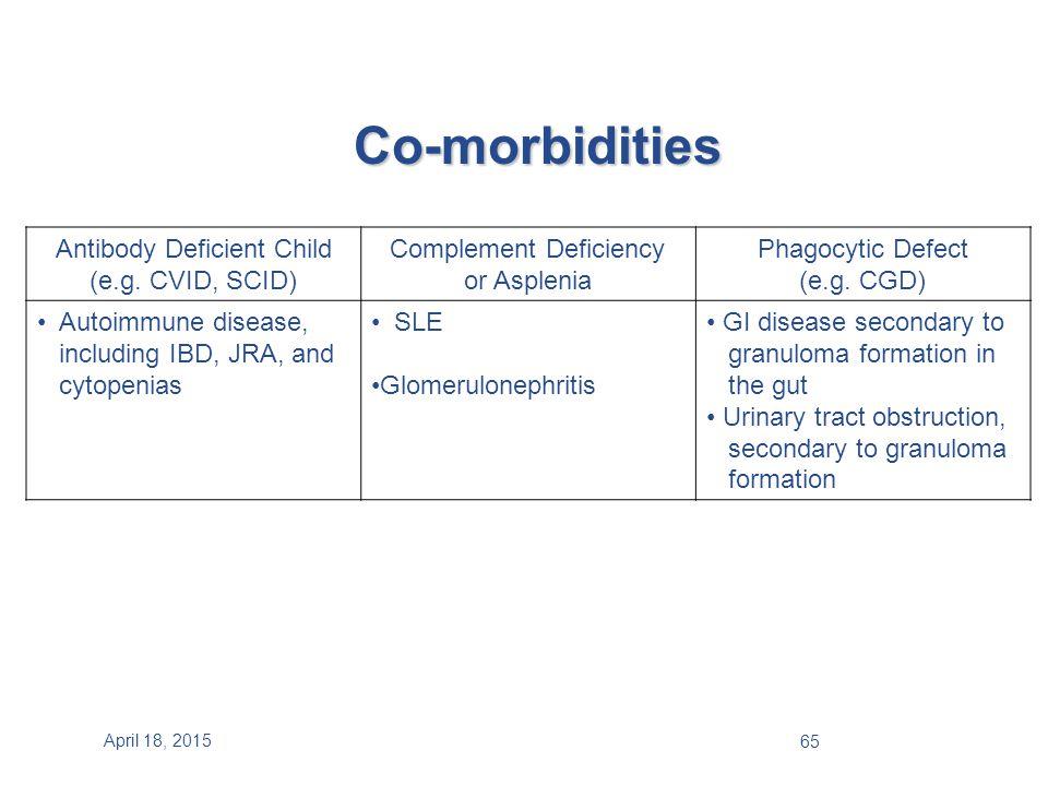 Co-morbidities Antibody Deficient Child (e.g.