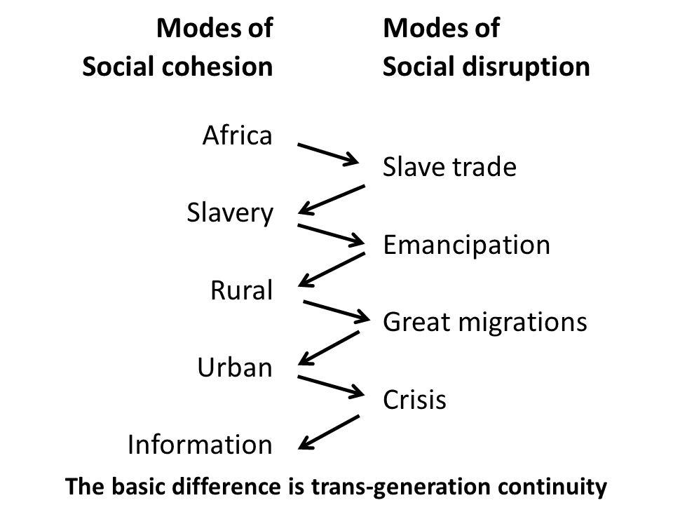 Lecture 4: Radical Black Tradition Panafricanism Nationalism Black Liberation Feminism Socialism